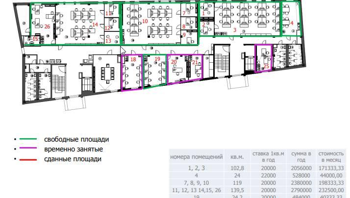 Офис, 798 м²