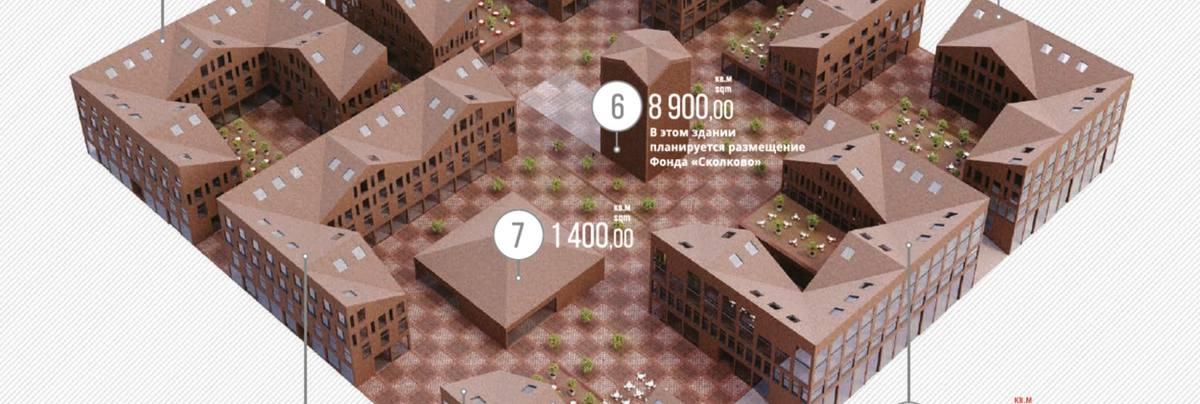 Помещение 84 000 м²